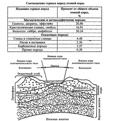 Рис 1.1 Схема строения