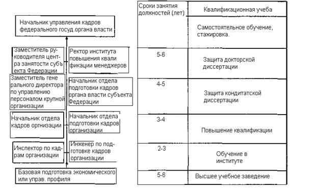 Аналитическая профессиограмма