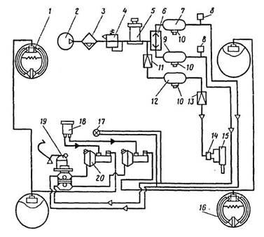 4.2 Схема привода