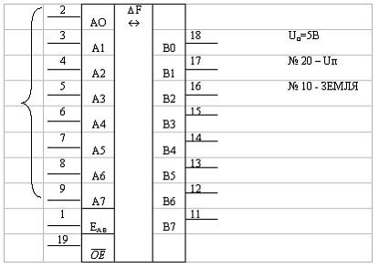 19 микросхемы 1533 АП6,