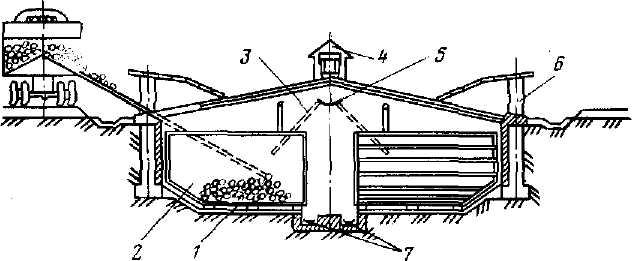 Схема механизированного