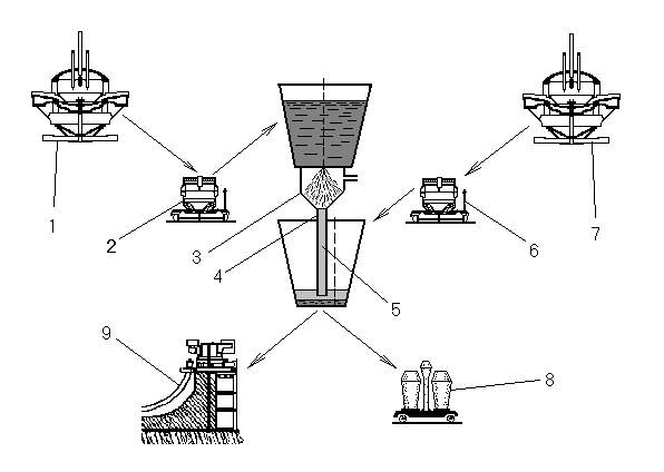 Рисунок 3 – Схема способа